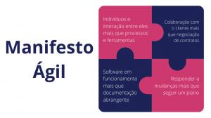 manifesto agil pilares basicos