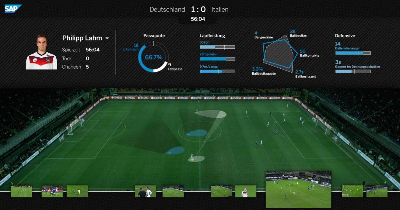 Era Digital e Futebol: Tecnologia em Campo