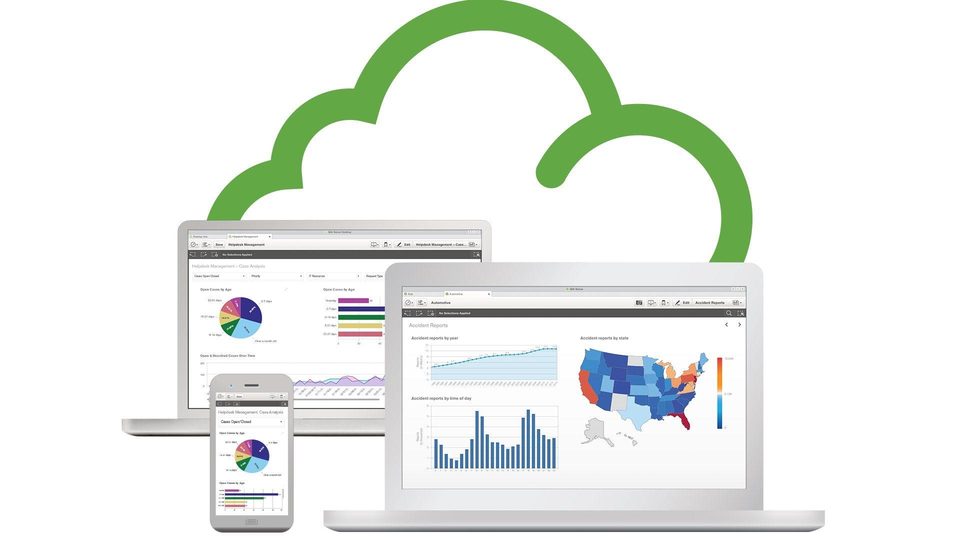 Entenda Cloud BI com Qlik Sense