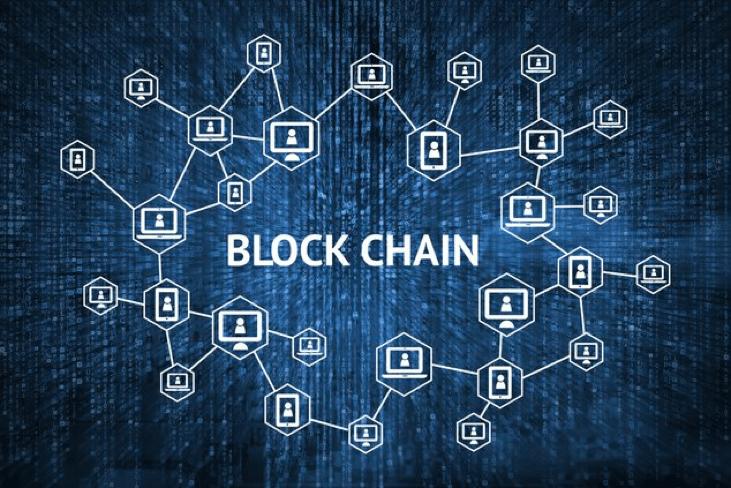 Modelo de Loteria na Blockchain do Ethereum