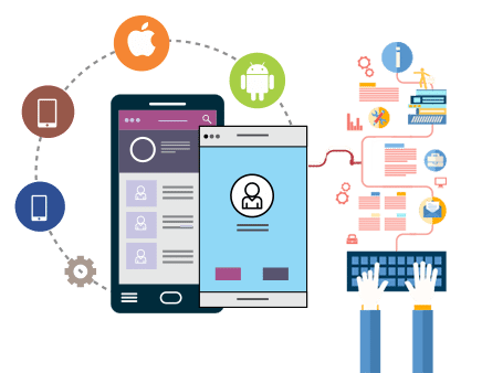 Aplicativos Mobile Multiplataforma vs Nativo: Qual utilizar? PARTE 2